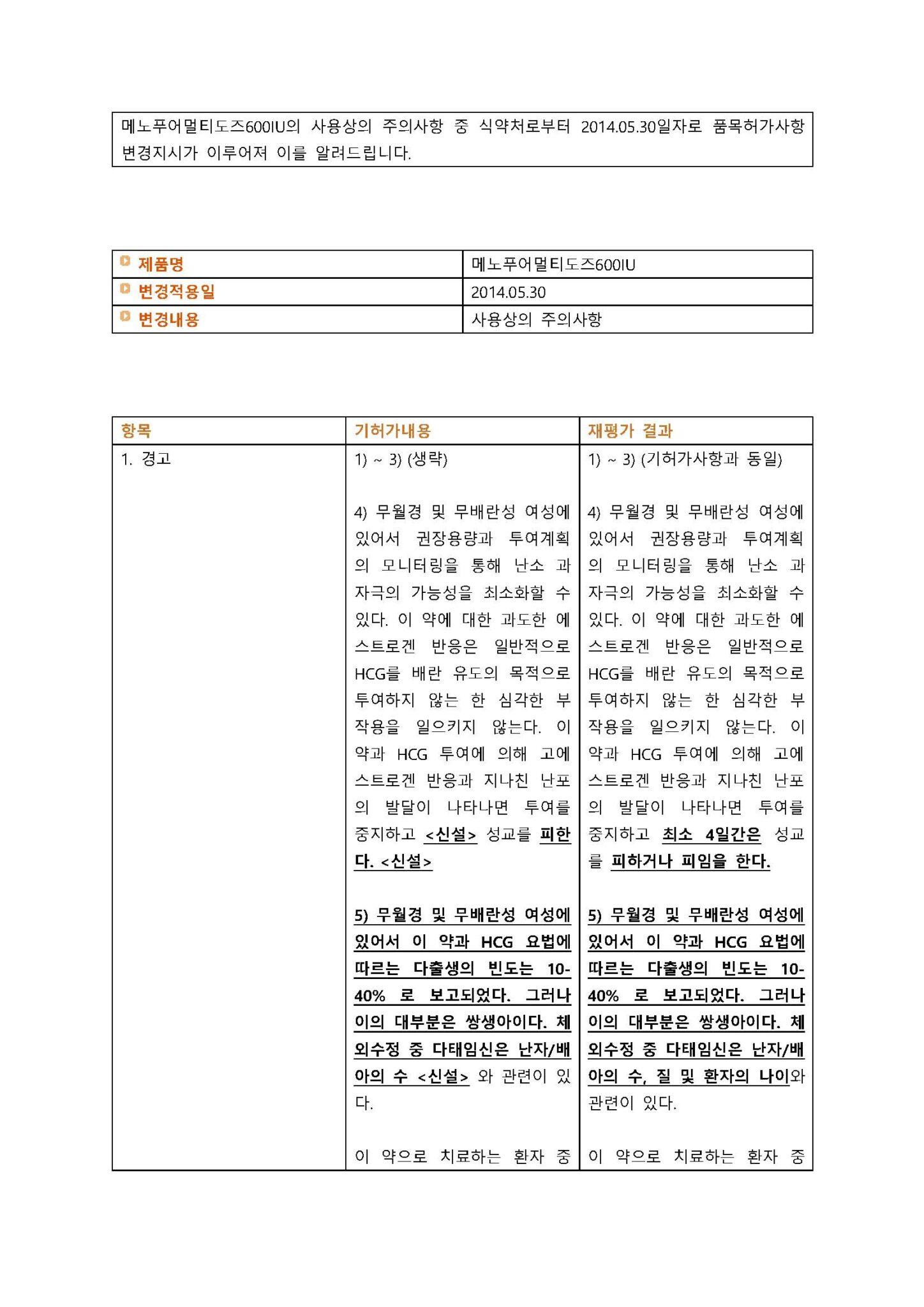 메노푸어멀티도즈600IU 변경일 2014.05.30