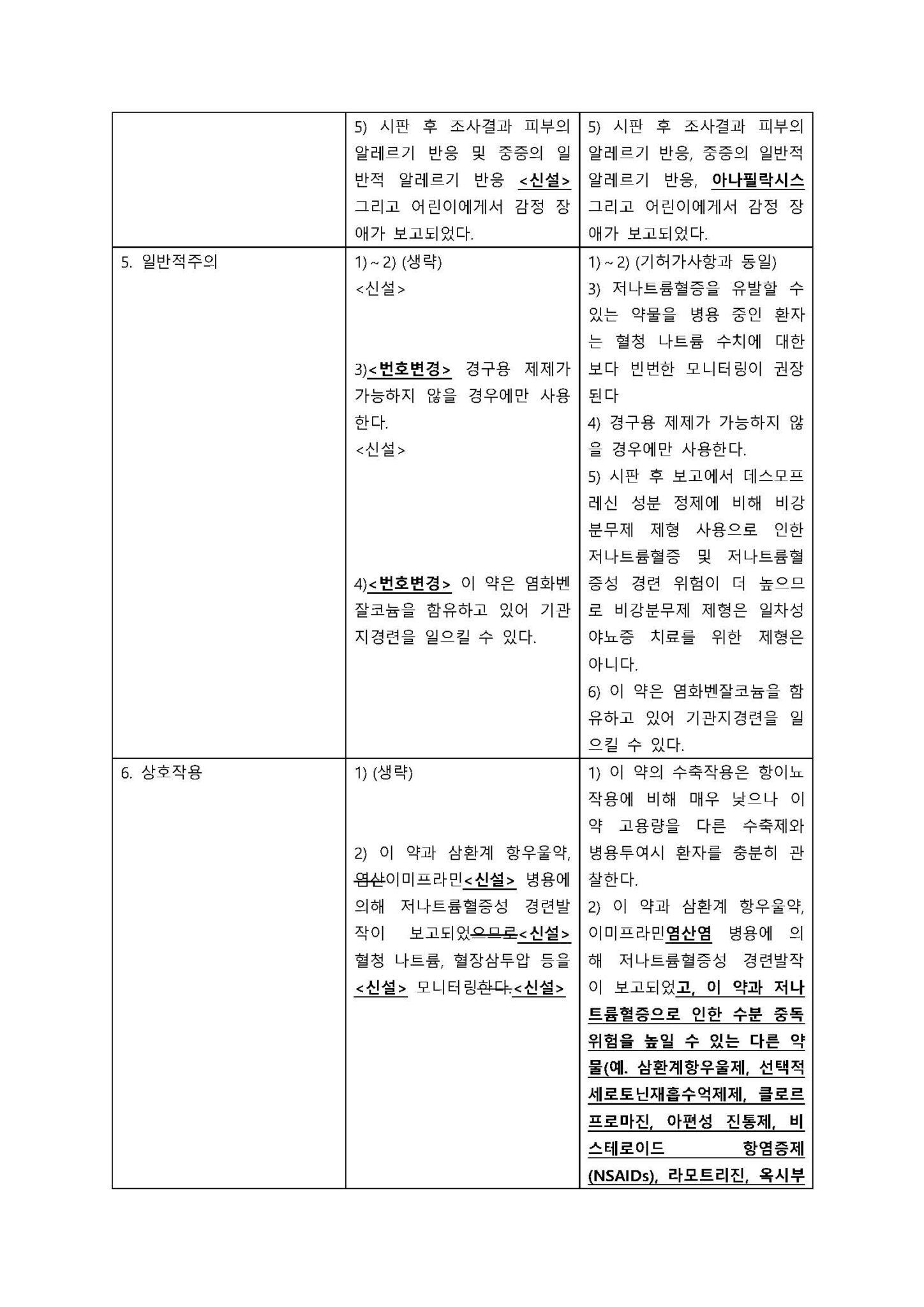 미니린나잘스프레이 변경일 2019.05.17