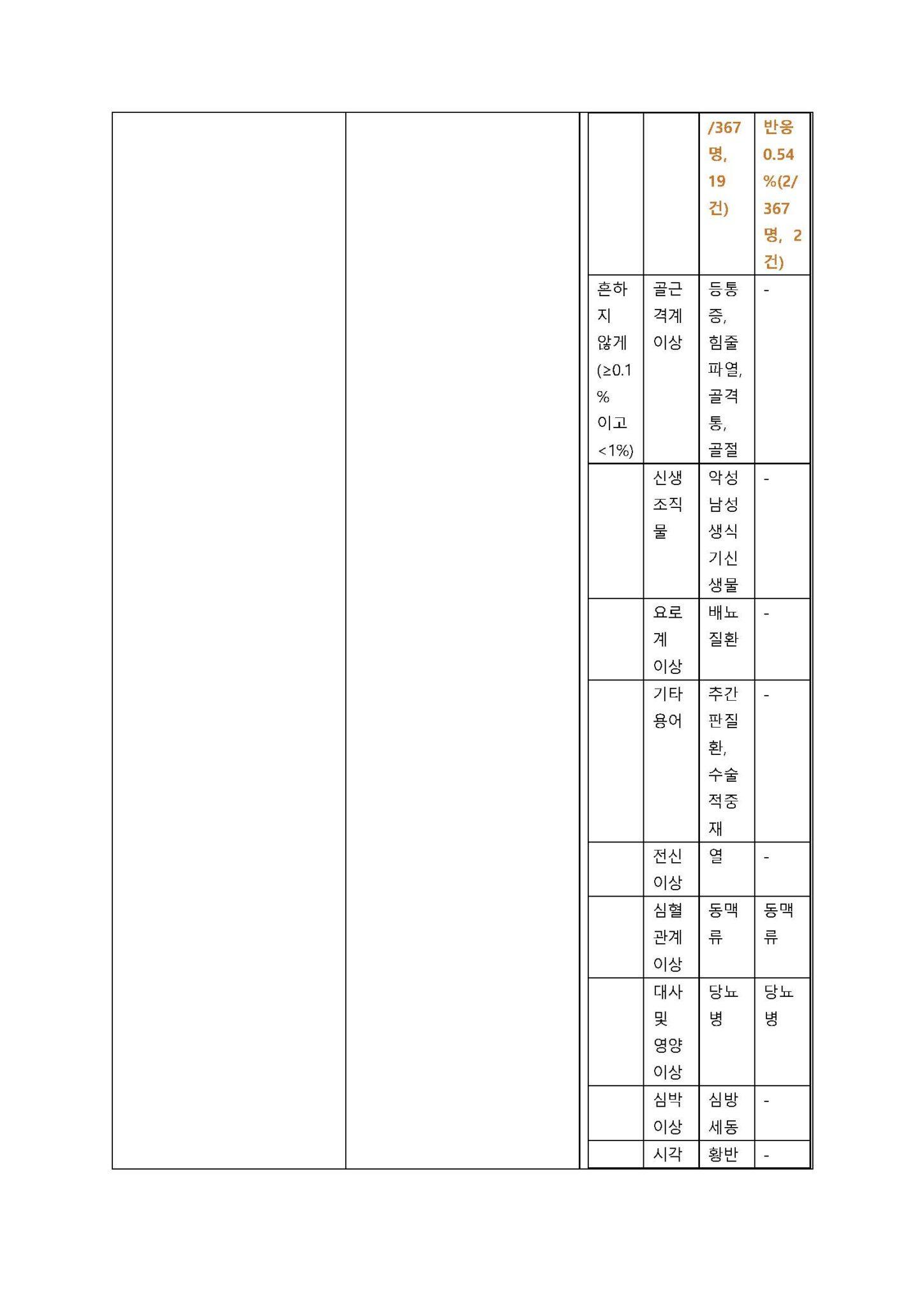 퍼마곤주 80밀리그램 변경일 2020.03.11